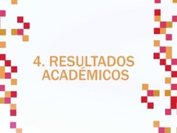 Resultados académicos